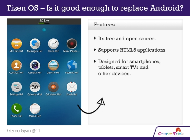 Samsung's world's first Tizen OS 02