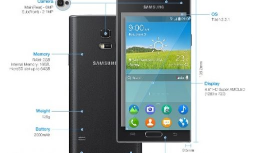 Tizen Powered Samsung Z smart mobile