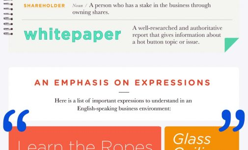 A BEGINNER'S GUIDE TO BUSINESS ENGLISH