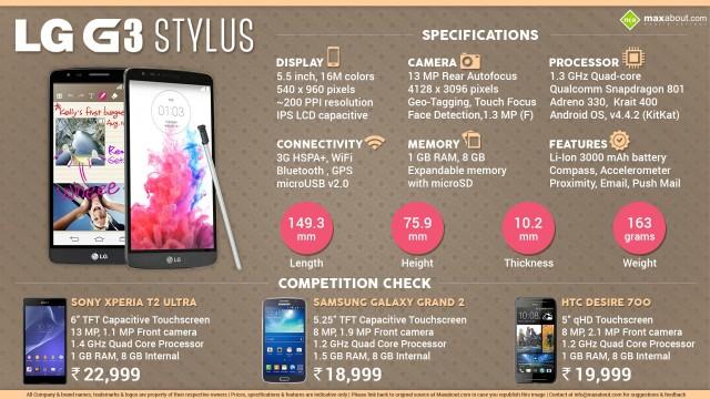 lg-g3-stylus-smartphone