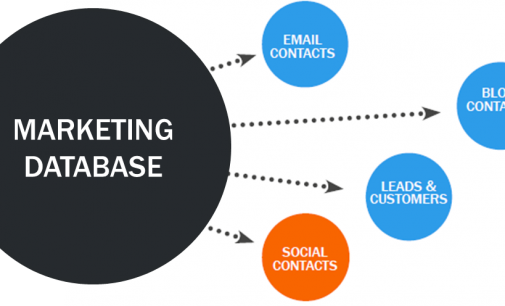 Using remote DBA Services to Give Your Social Media Marketing Better Focus